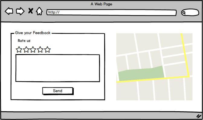 Wireframe in software development specification / Redwerk's blog