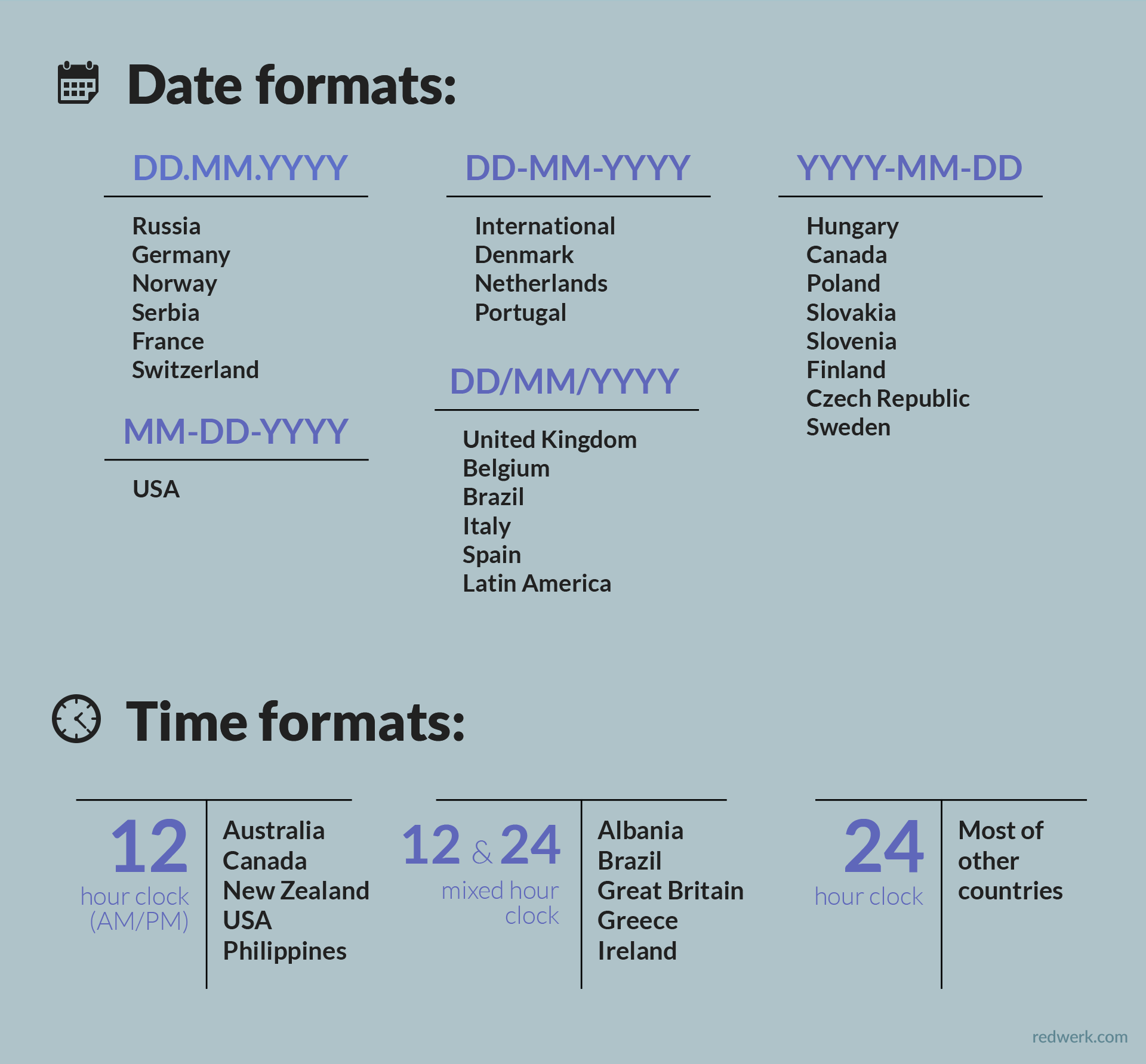Time-formats-Date-formats