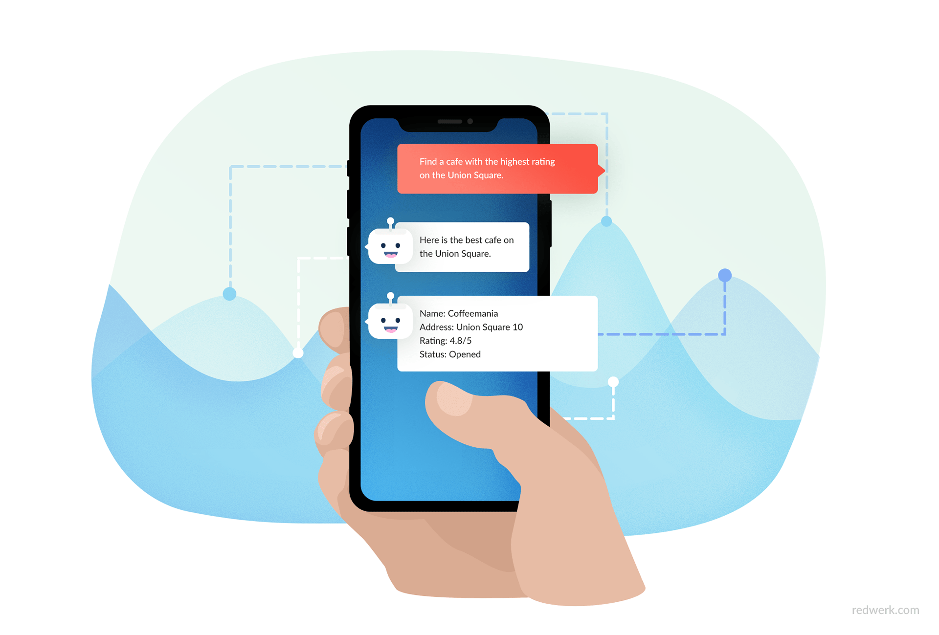 Inline chatbots software development