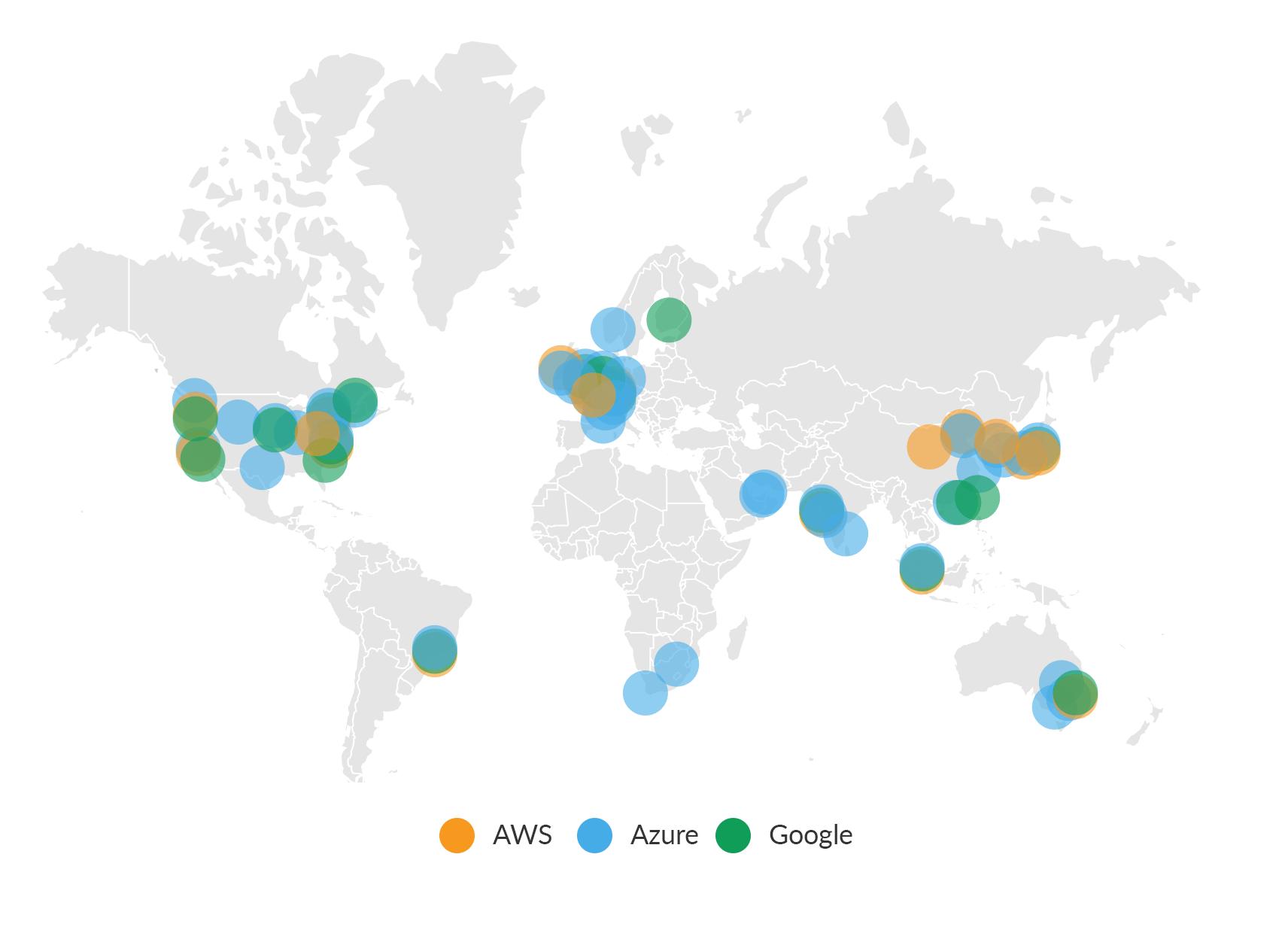 Choosing the Best Cloud Solution: Amazon Web Services vs Microsoft