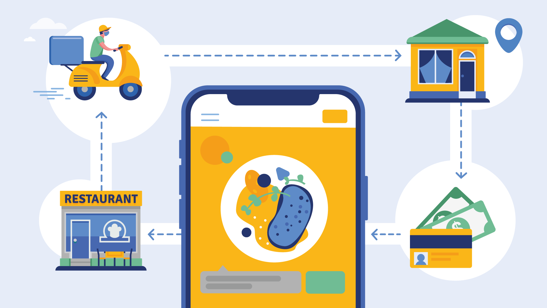How to Build a Food Delivery App: Top Features Included