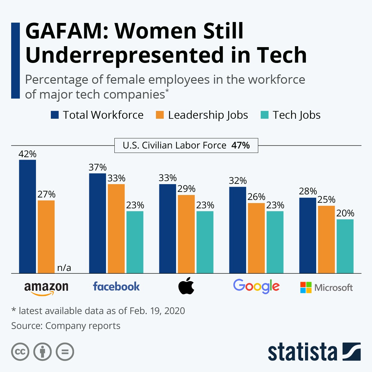Why we need more women in tech: Redwerk's employees and customers experience